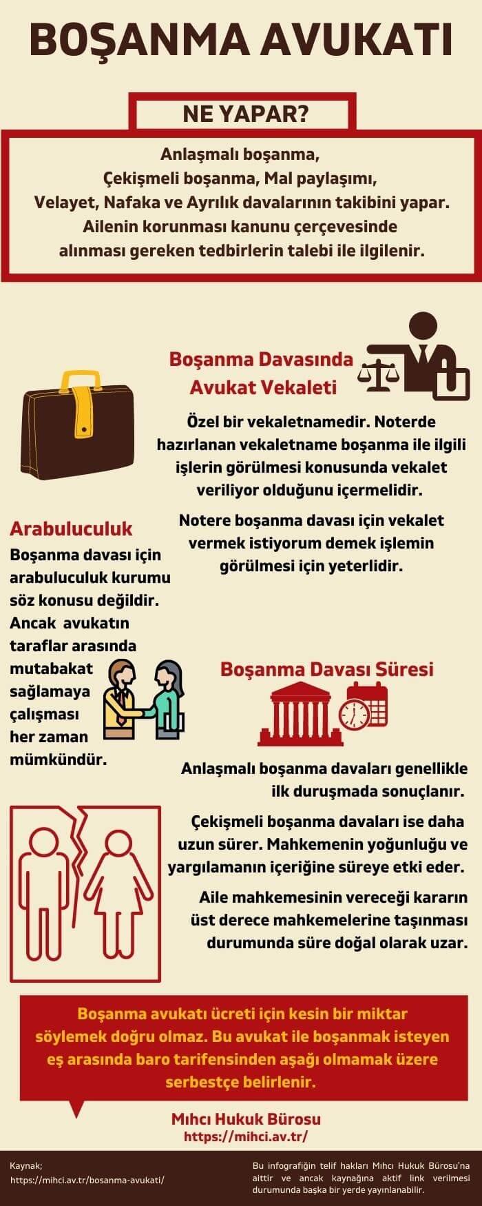 boşanma avukatı infografik