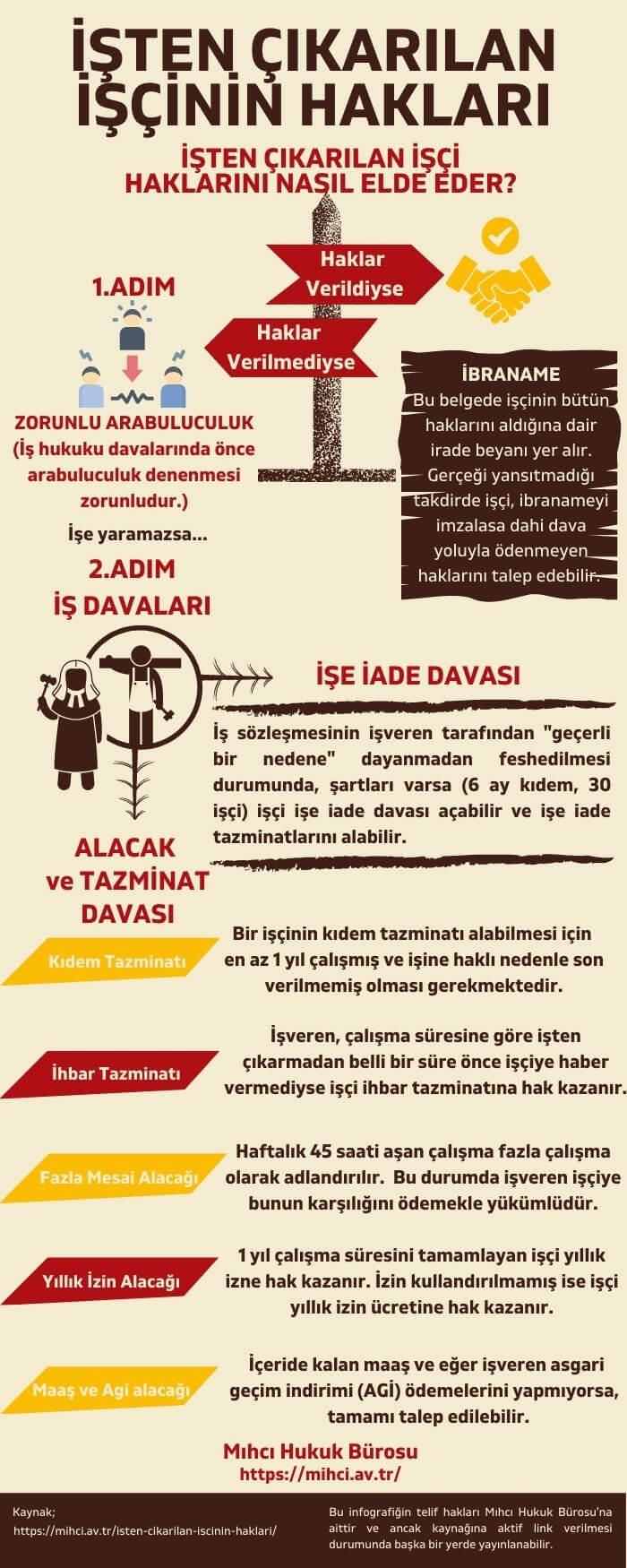 işten çıkarılan işçinin hakları infografik