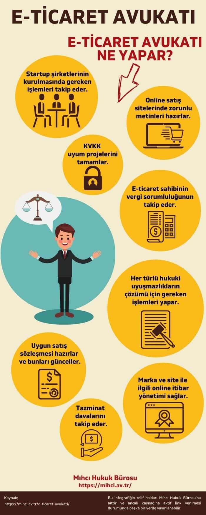 e ticaret avukatı infografik