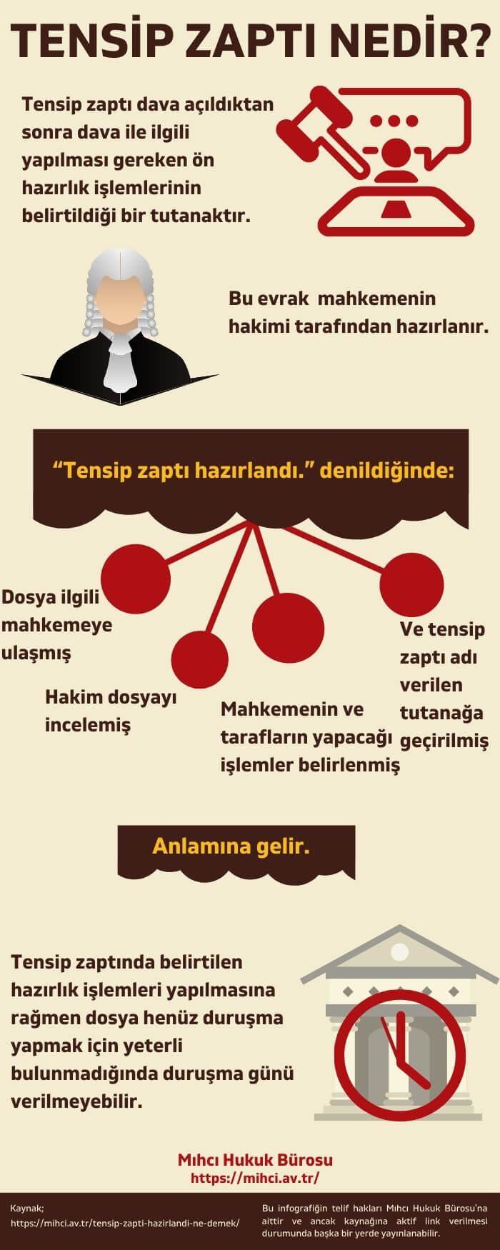 tensip zaptı nedir infografik