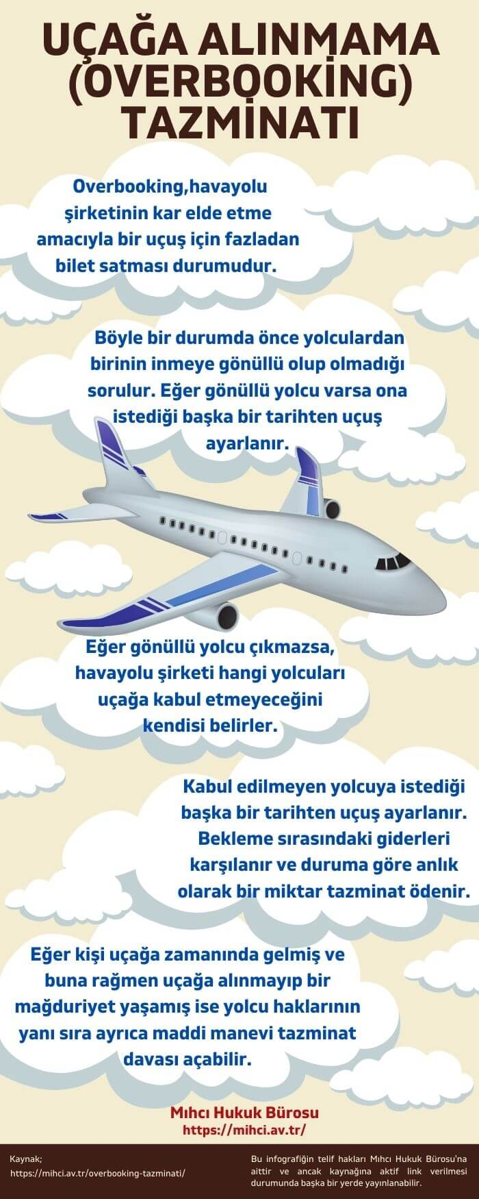 uçağa alınmama overbooking tazminatı infografik